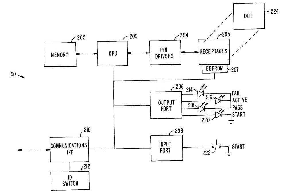 patent 5996004 Concurrent programming apparatus method devices