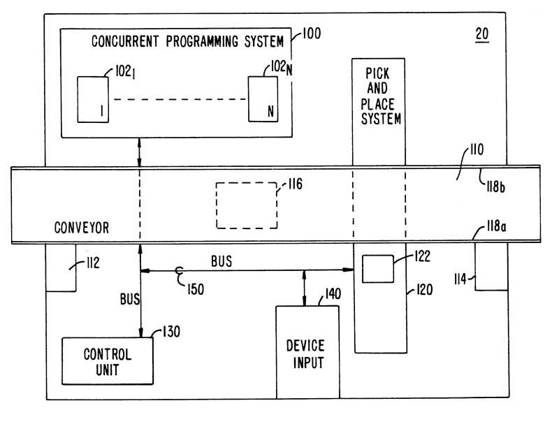US Patent: In-line programming system and method