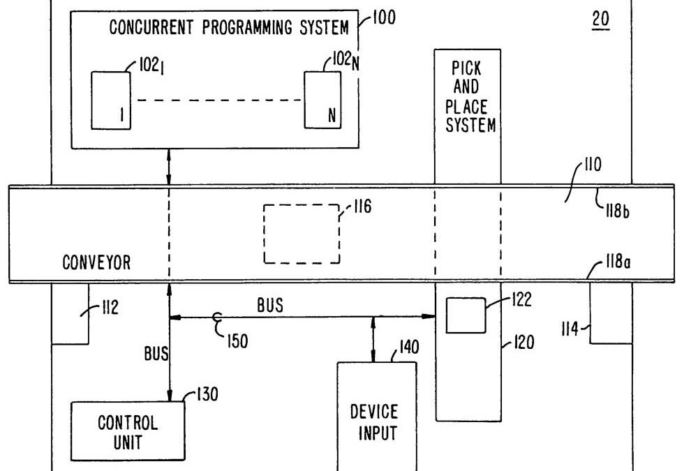 US Patent: In-line program system for assembly printed circuit board