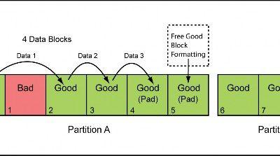 Understanding NAND Flash Factory Programming